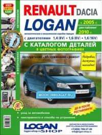 Руководство по ремонту, каталог запасных частей Renault Logan