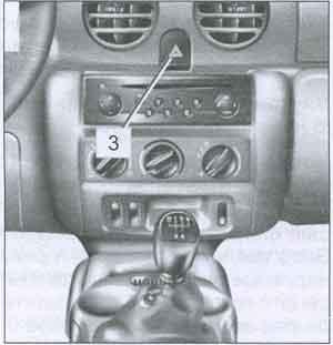 аварийная сигнализация Renault Kangoo, аварийная сигнализация Nissan Kubistar