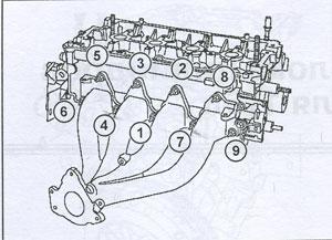 гайки выпускного коллектора двигателей Renault