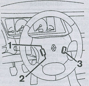 кнопки скорости Renault Safrane