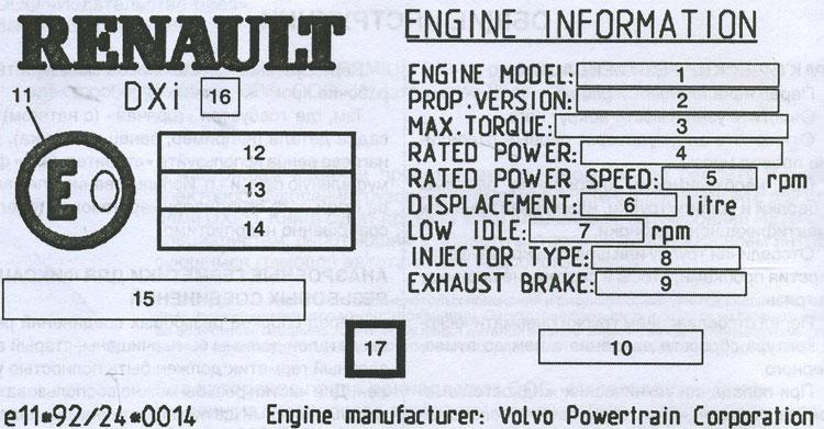 Общие данные Renault Premium DXi11