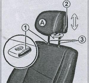 подголовник переднего сиденья Renault Megane