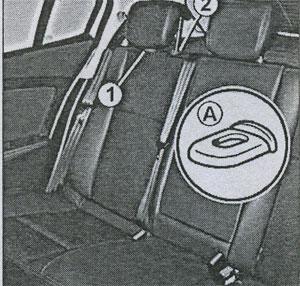 подголовник заднего сиденья Renault Megane