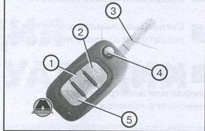 радиочастотный пульт Renault Megane