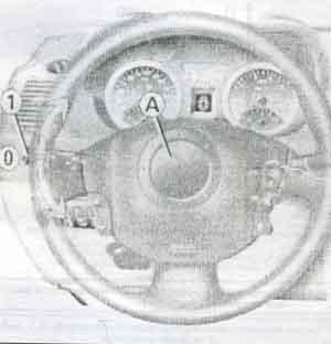 звуковая и световая сигнализация Renault Megane II