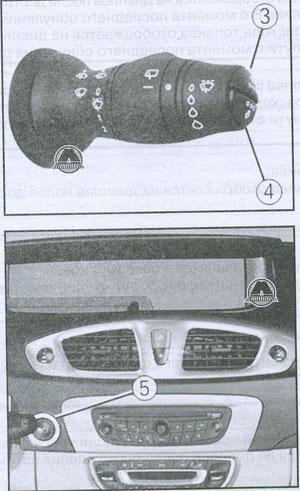 сигнальная лампа автомобиля Renault Scenic, сигнальная лампа автомобиля Renault Grand Scenic