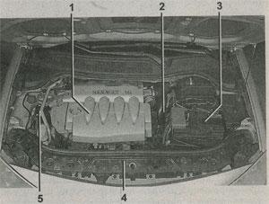 силовой агрегат Renault Megane II