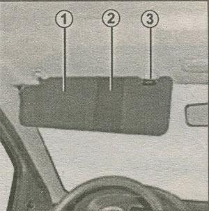 солнцезащитный козырёк Renault Duster