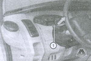 световая сигнализация Renault Trafic, световая сигнализация Opel Vivaro