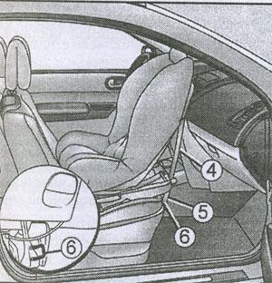 установка детского сиденья Renault Megane