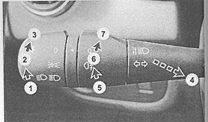 Выключатель наружного освещения Renault Sandero 2